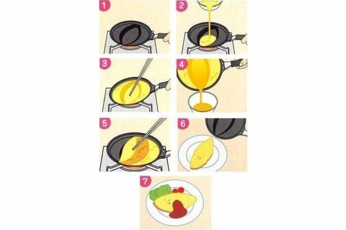 Spezial Omelette-Pfanne für Omuraisu / nur für Gas 5